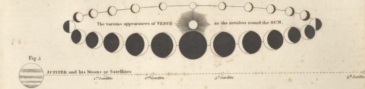 Alexander_Jamieson_Celestial_Atlas-Plate_30